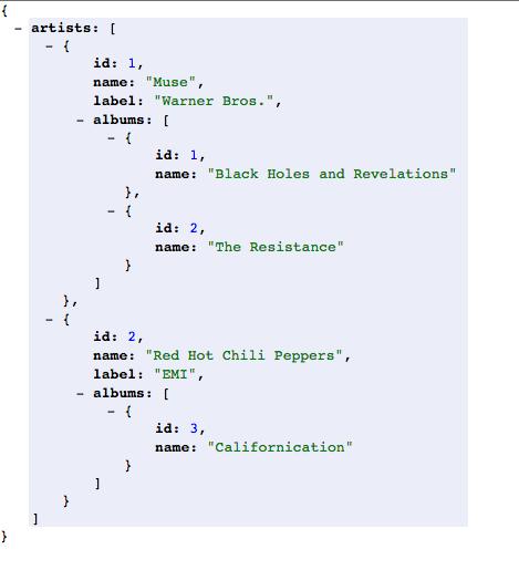 Clean JSON generation with JBuilder (Rails 4) - Devblast