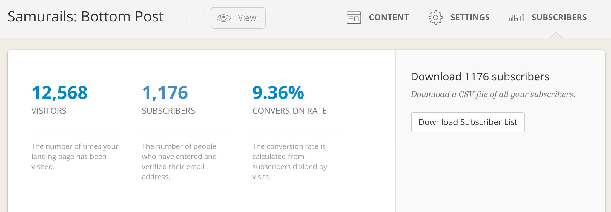 ConvertKit subscribers